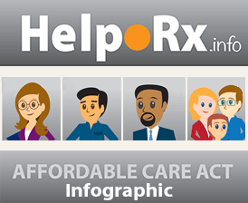 Helprx aca infographic thumbnail