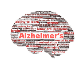 Alzheimers_brain_map