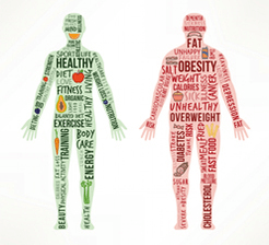 Healthy_vs_unhealthy
