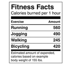 Exercise fitness facts