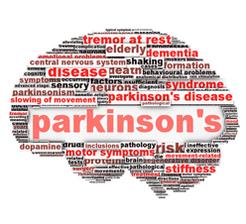 Parkinson's disease concept